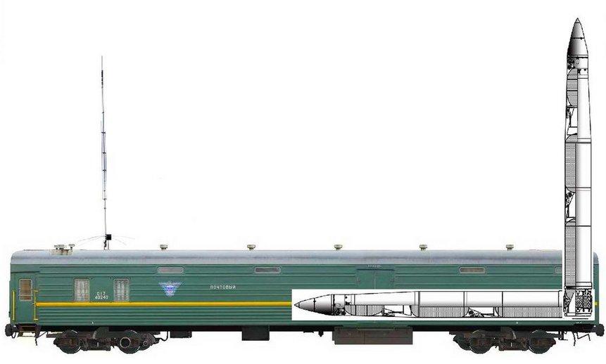 «Ядерный поезд» прошел успешные тестирования наархангельском космодроме «Плесецк»